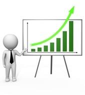 הגדלת רווחי העסק
